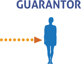 guarantor-car-finance-3