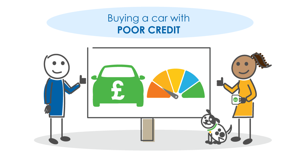 buying a car with poor credit characters