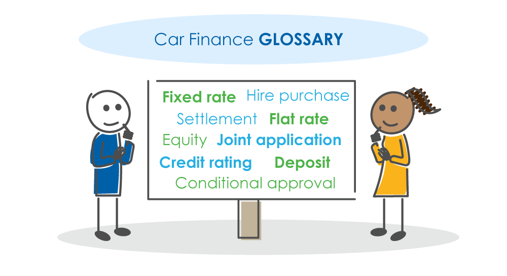 car finance glossary characters