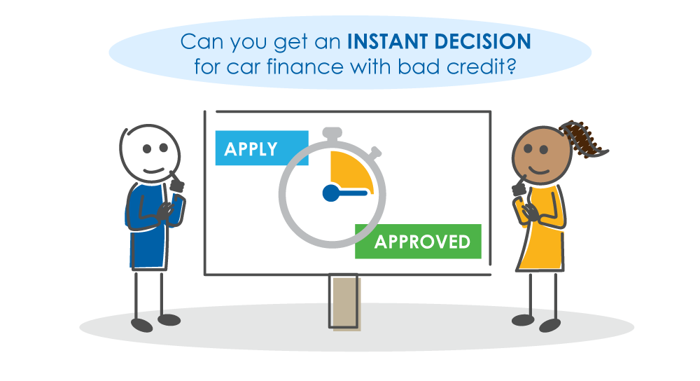 instant decision car finance characters
