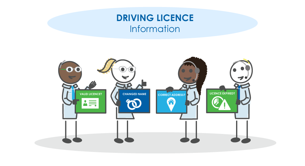 driving licence information characters