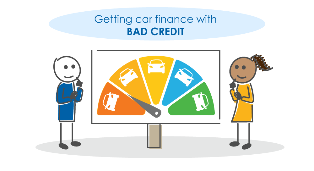getting car finance with bad credit characters