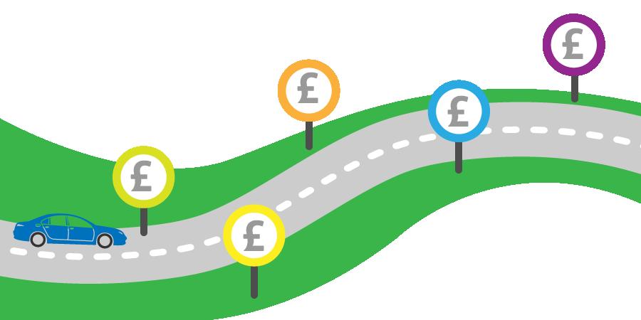 'Pay as you go' Car Finance