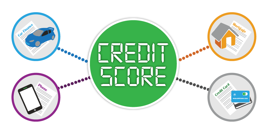 Why is your credit score so important?
