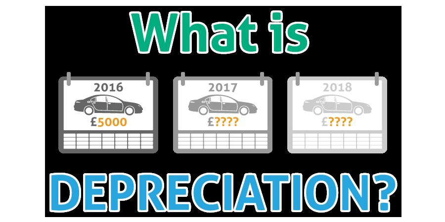 What is Depreciation?