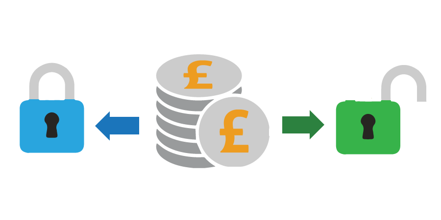 the difference between secured and unsecured Before you take out a personal loan, you should know there are two main types – secured and unsecured with an unsecured loan, you can borrow money without.