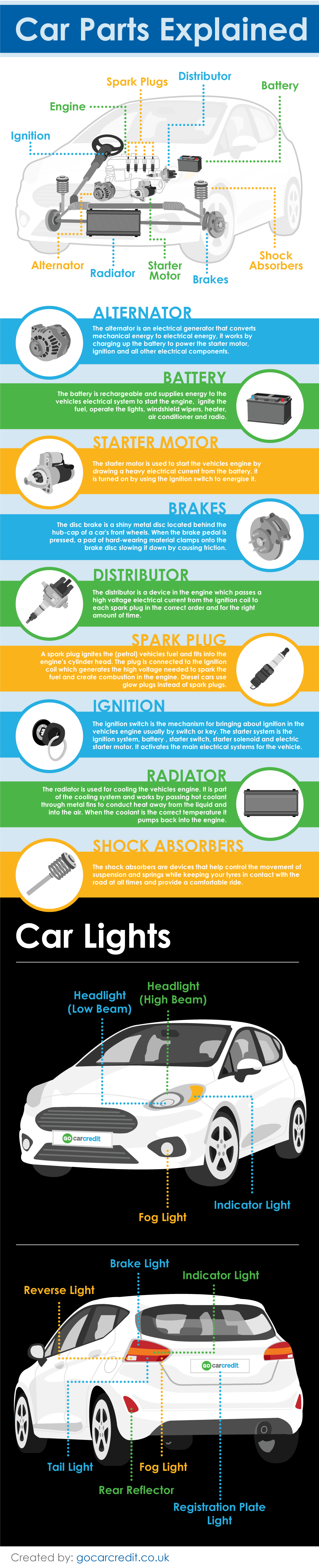 car-parts-explained-infographic