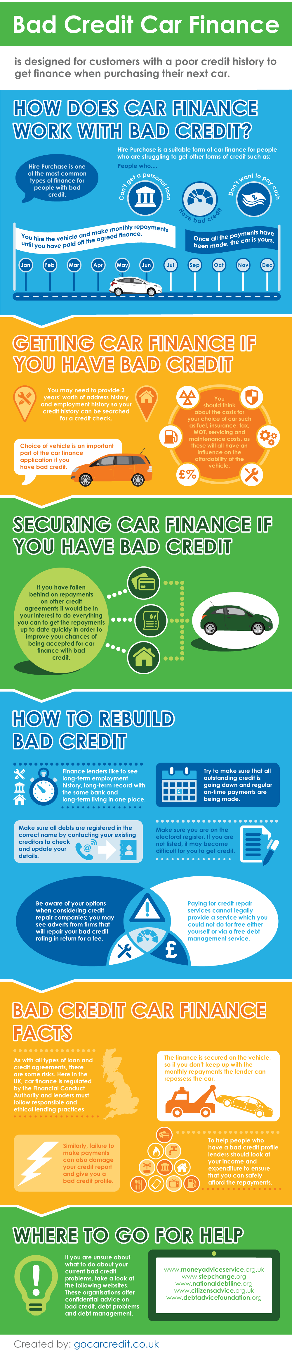bad-credit-car-finance-infographic