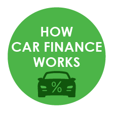 icon_how-car-finance-works-green