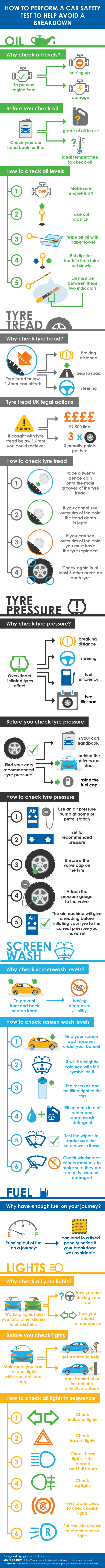 how-to-perform-a-car-safety-test-infographic