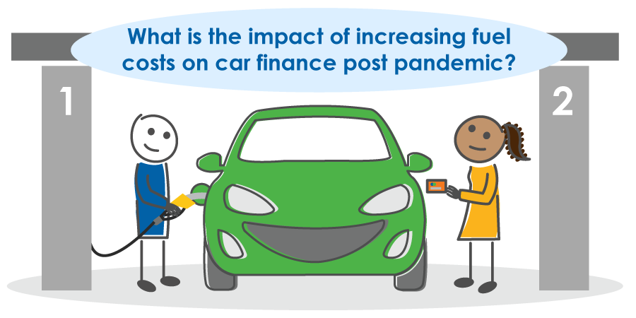 What is the impact of increasing fuel costs on car finance post pandemic?