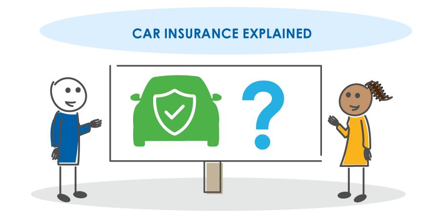 Car Insurance – The Basics Explained