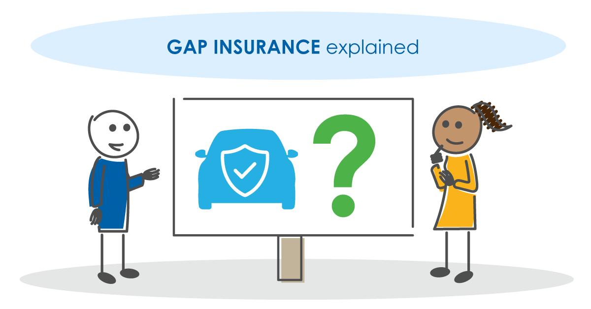 GAP Insurance Explained