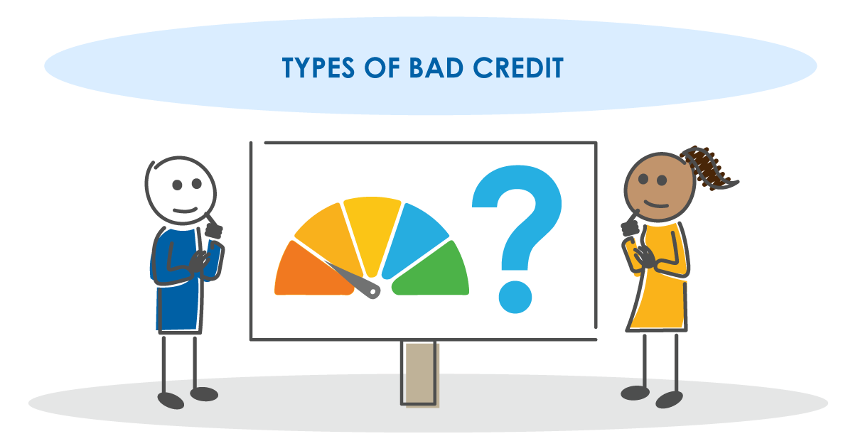 What type of bad credit do you have?
