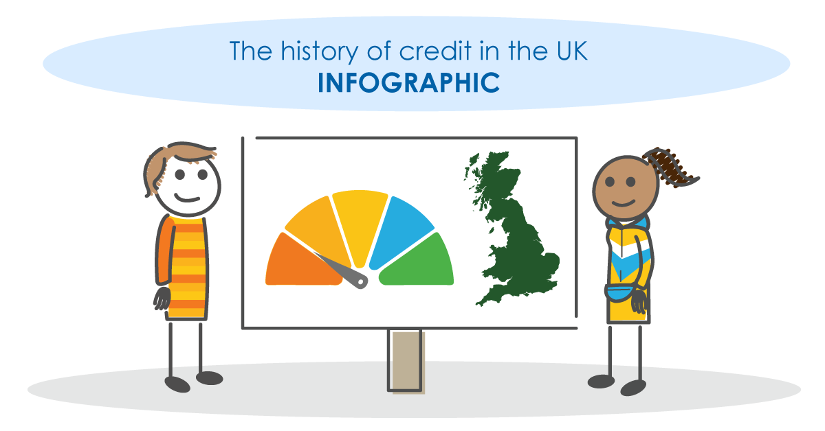 The history of credit in the UK infographic
