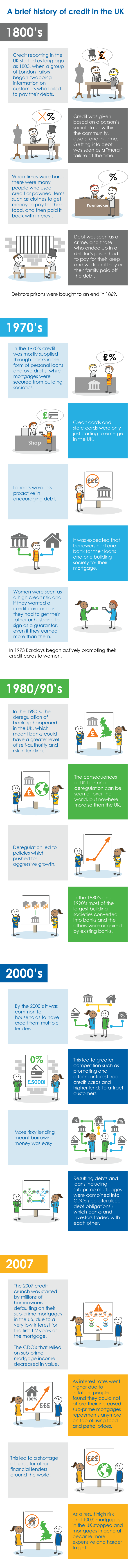 credit-history-in-the-uk-infographic
